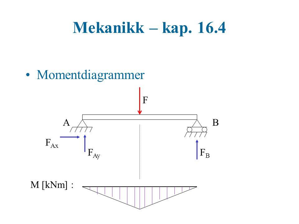 Mekanikk – kap. 16.4 Momentdiagrammer F A B FAx FAy FB M [kNm] :